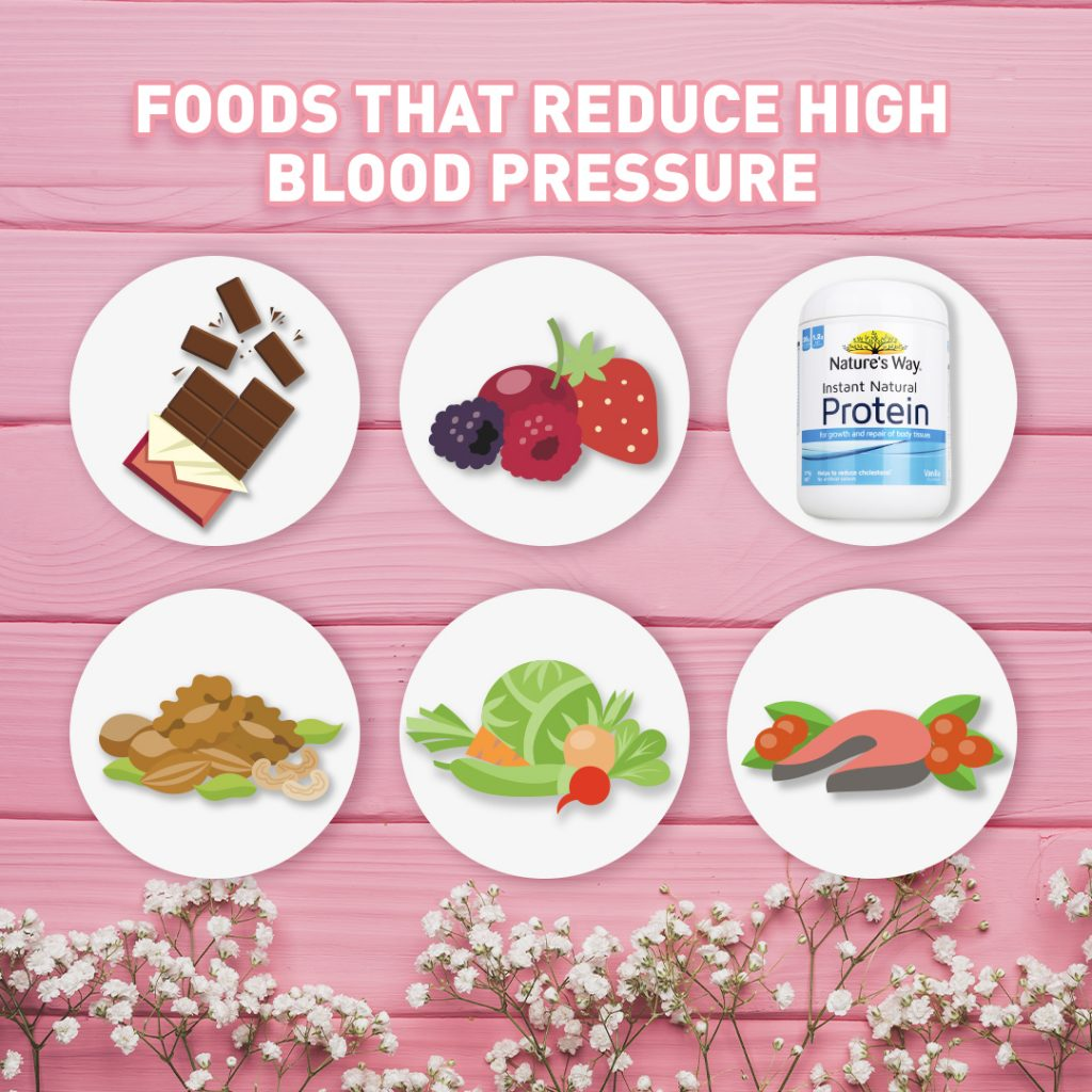 Infographic_Foods that reduce High Blood Pressure